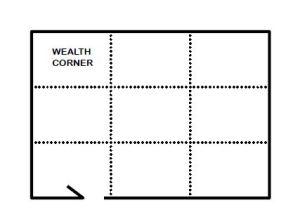 Wealth Corner